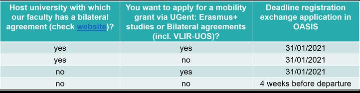 Deadline exchange application for master dissertation