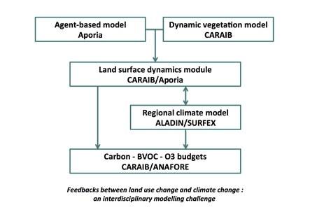 diagram_models_EN