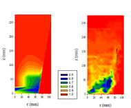 Voidage plots of a fluidised bed: model-based (left) and experimental (right)