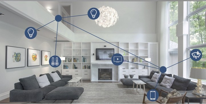 Heterogeneous home network environment, combining a wide range of devices connected to several networks, with vertical handovers to support user mobility and load balancing of devices across networks.