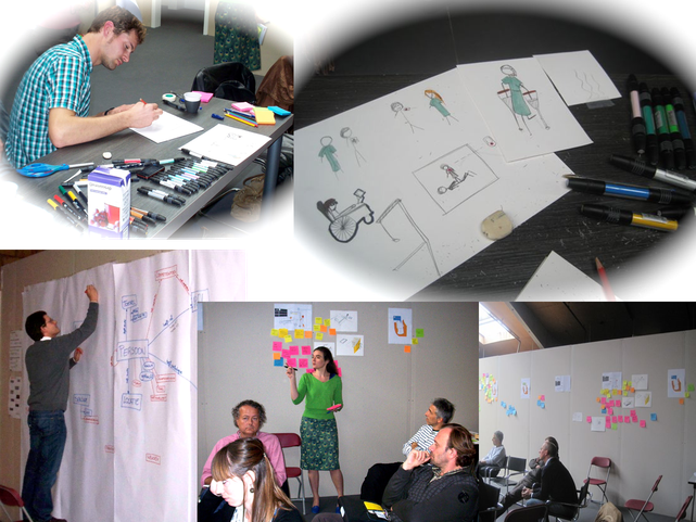 Impressions of workshops performed as part of the Participatory ontology engineering methodology where (extensions of existing) knowledge models are constructed in close collaboration with the domain experts without requiring technical or semantic knowledge from them.
