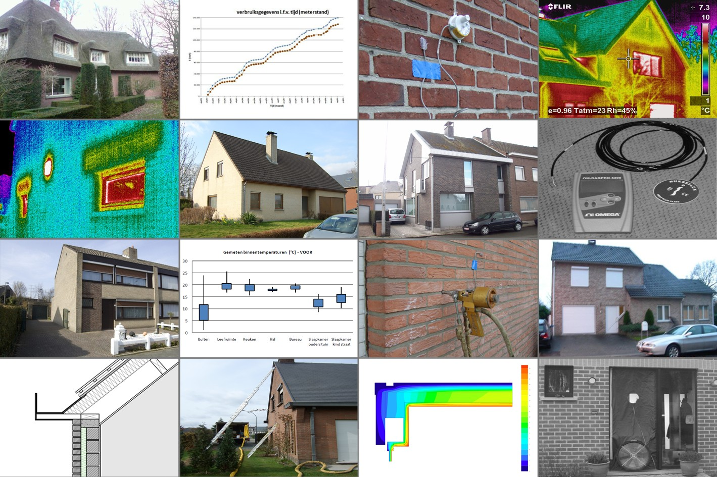 Insulating existing houses: case-study analysis — Department