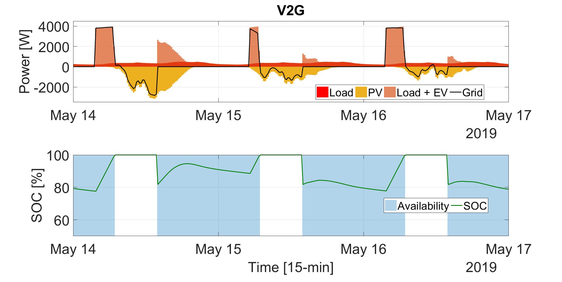 V2G.png