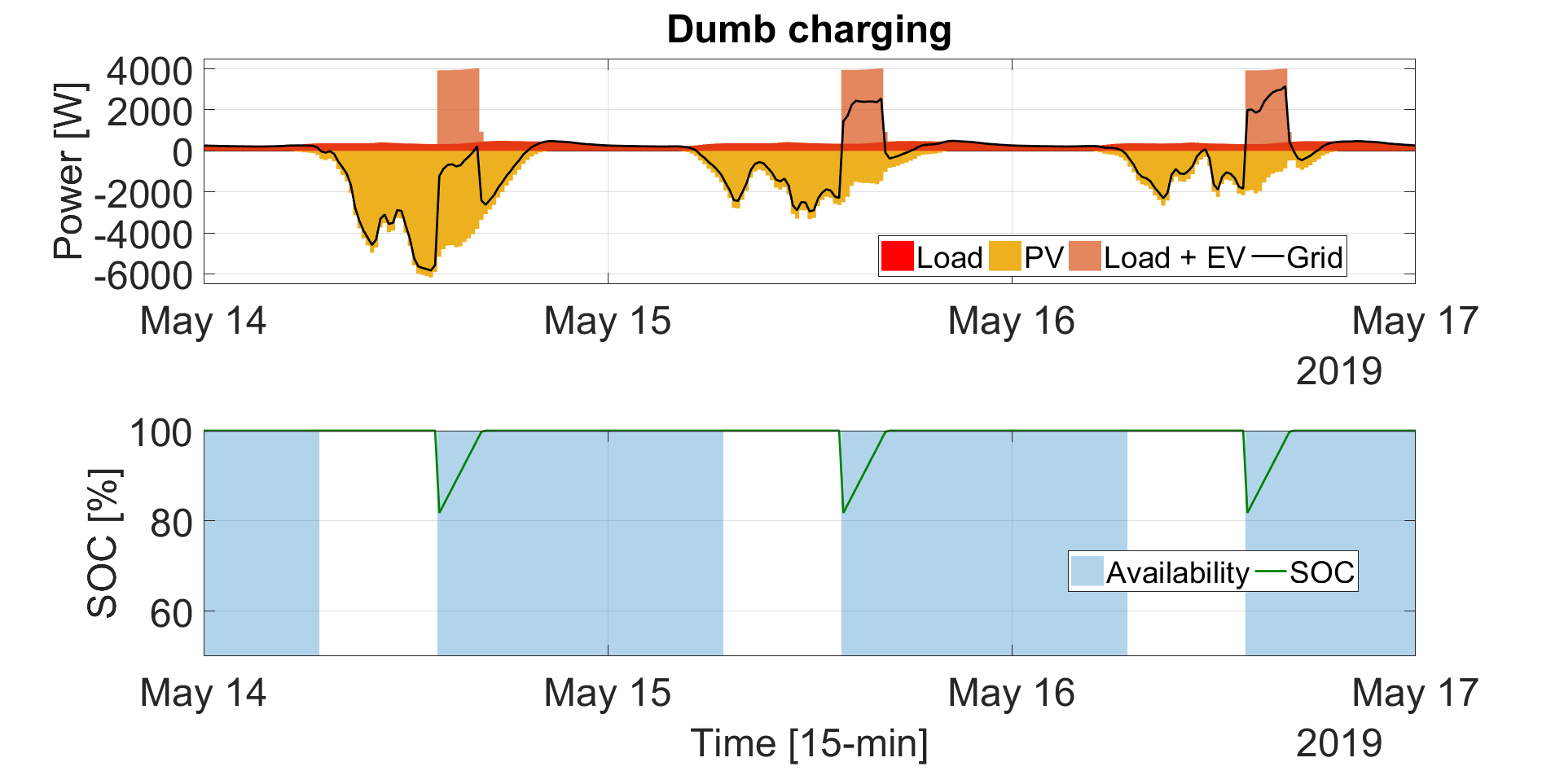 DumbCharging_vb2.png