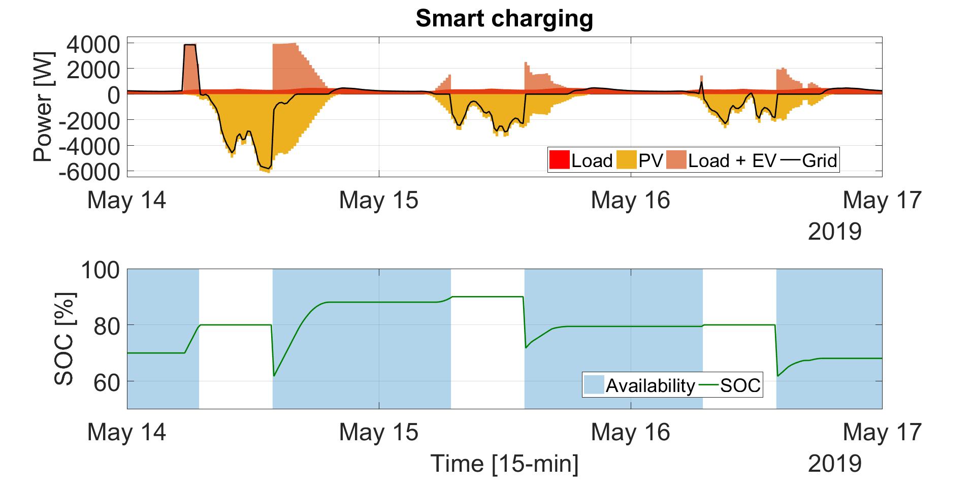 Smart_Charging_vb2.png
