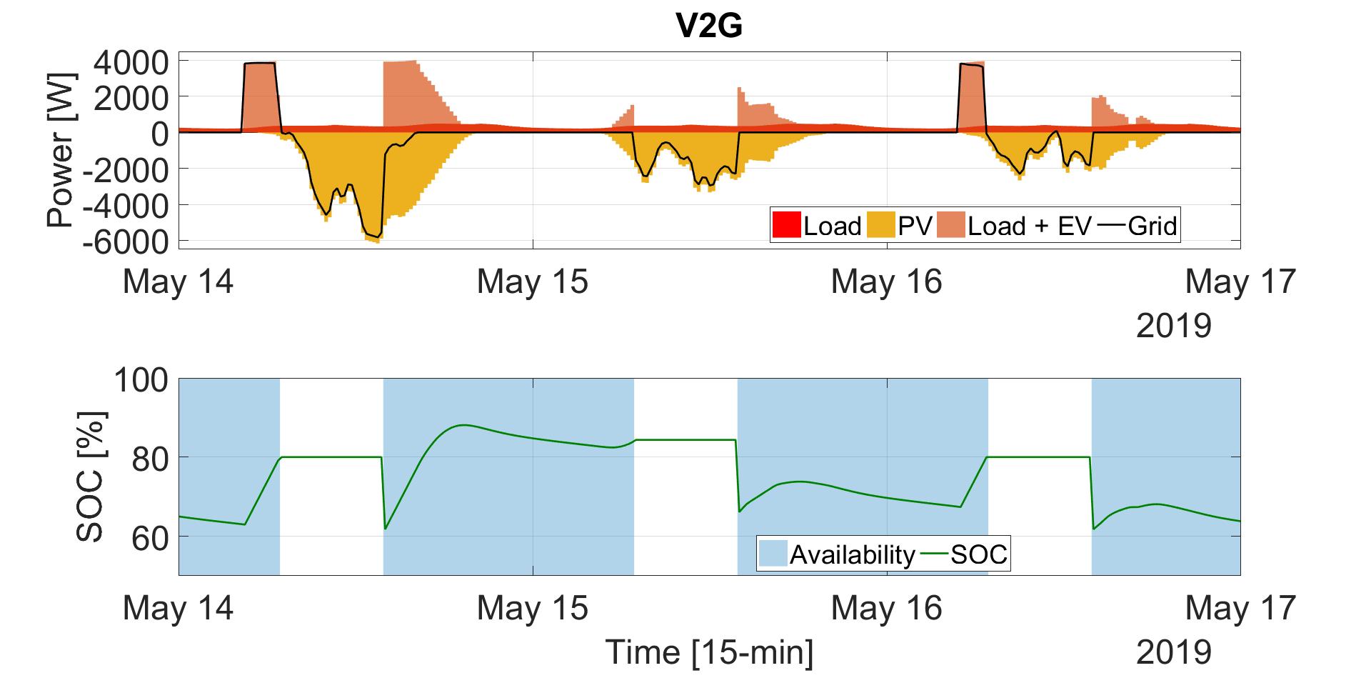 V2G_vb2.png