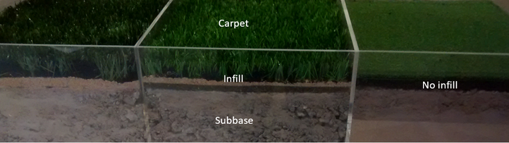 Artificial turf layers-infill