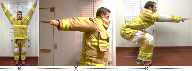 Figure 3. The movements performed by subjects wearing different uniforms when their ROM was measured.
