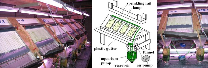 Modular setup used for the accelerated fouling of building materials by means of algae. The image in the middle gives a schematic presentation of one unit