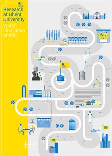 Brochure 'Research at Ghent University' (EN)
