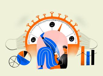 Motivatiebarometer (vergrote weergave)