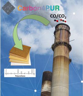 Carbon4PURE