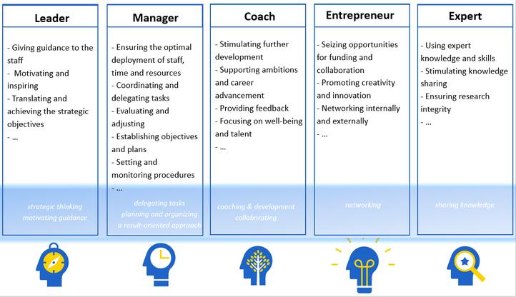 leadershiproles