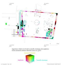 Intra-site analyse en vernieuwende visualisaties