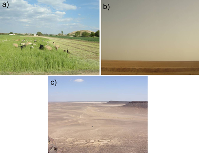 Photos of the different landscape types encompassed in the study region: a) fertile areas with agricultural potential; b) semi-arid regions suitable for seasonal agro-pastoralism; c) arid deserts where only pastoralism is possible.