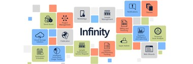 Infinity CFMS system (large view)