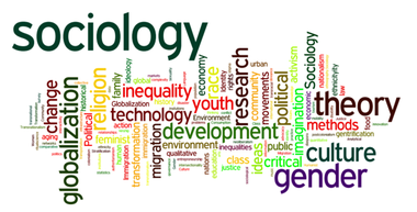 Sociology word cloud (vergrote weergave)