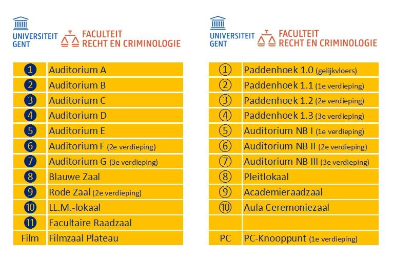 Welkom  Universiteit Gent