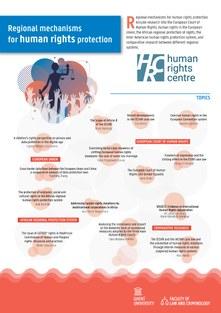 Regional mechanisms for HR protection.jpg