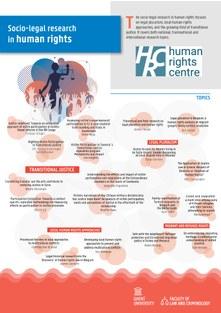 Social Legal Research in HR.jpg