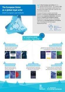 The EU as a global legal actor Ghent European Law Institute .jpg