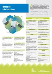 CVR Poster
