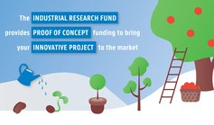 IOF project funding