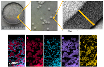 Research applications particles porous