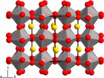 Depositie van reactieve metalen