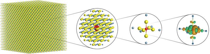 Quantum mechanical view on ultrafast scintillators