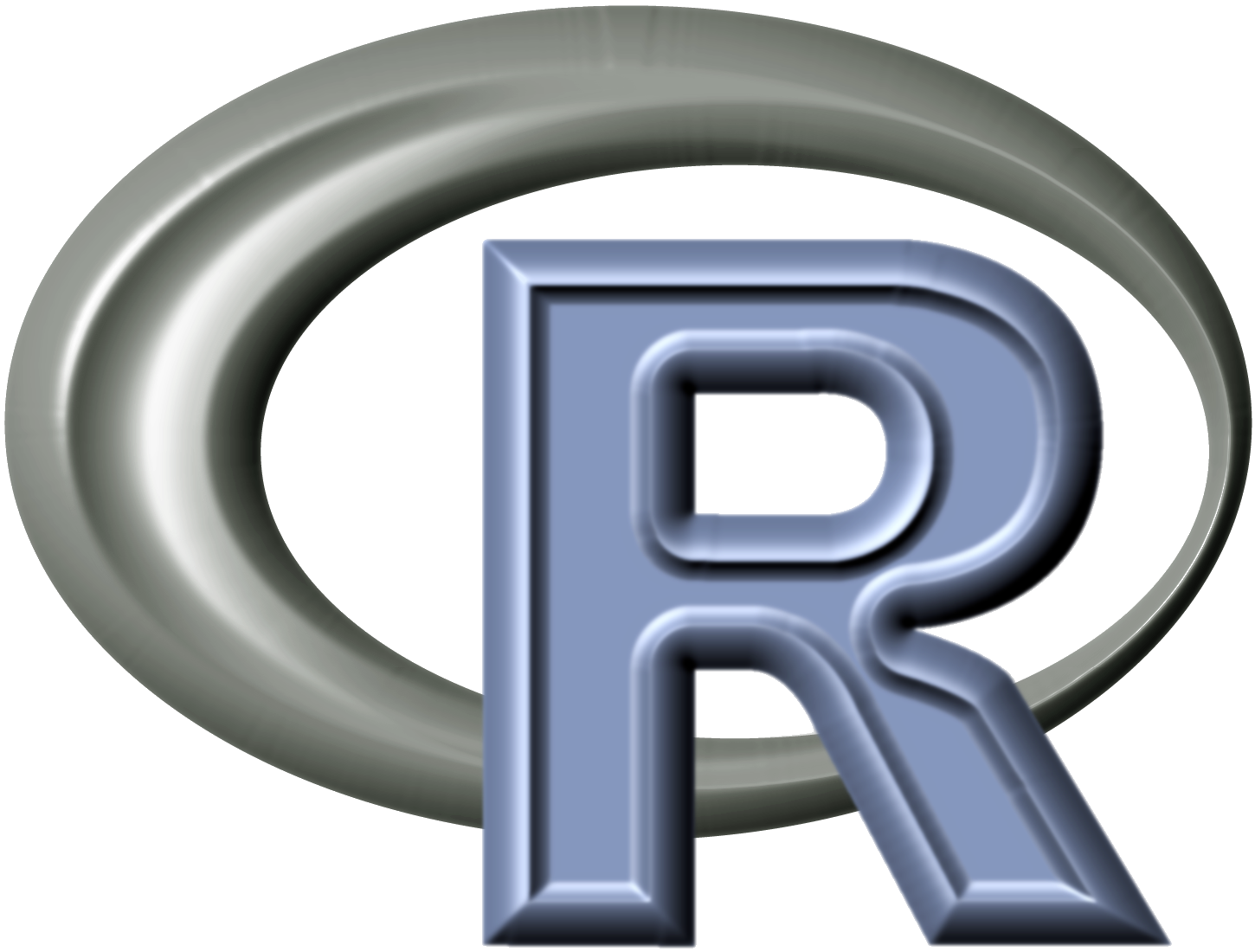Module 1: Introduction to R — Faculty of Sciences — Ghent University