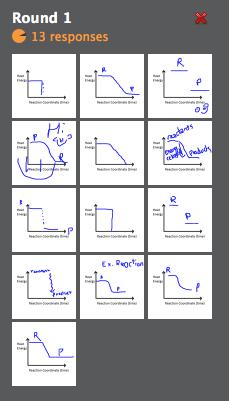 Grafische antwoorden