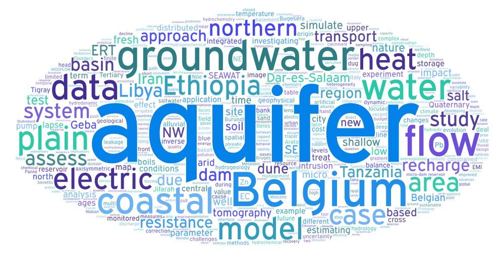 Wordcloud Toegepaste Geologie en Hydrogeologie
