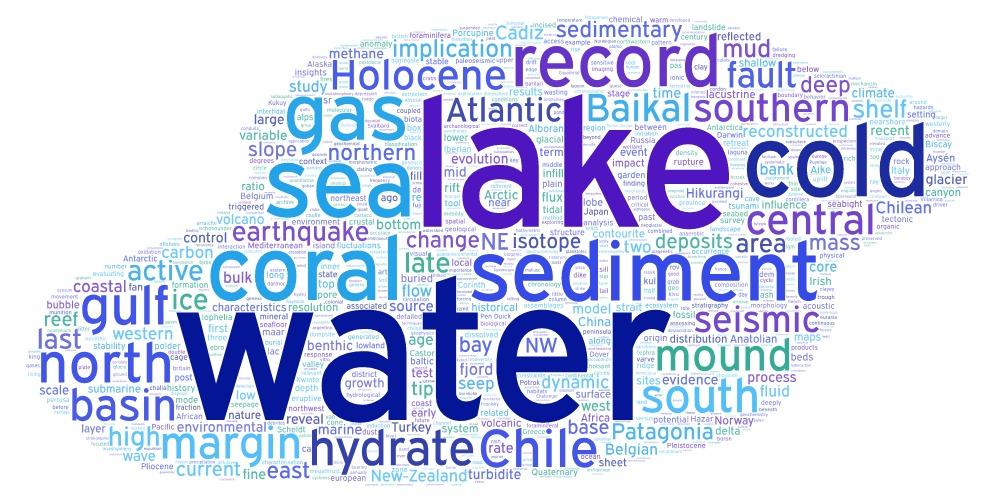Wordcloud Mariene Geologie